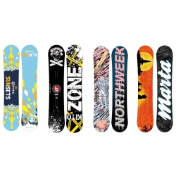 Snowboard Customizable