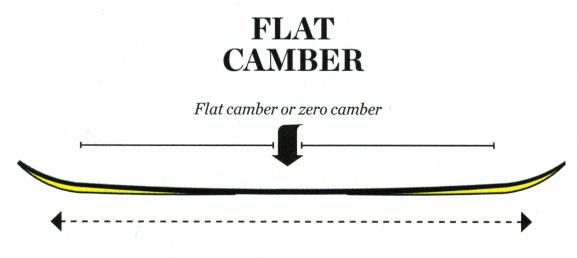 tabla snowboard camber plano