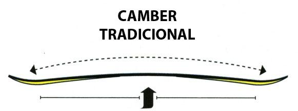 snowboard de camber tradicional
