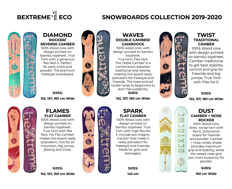 tablas snow bextreme 2020