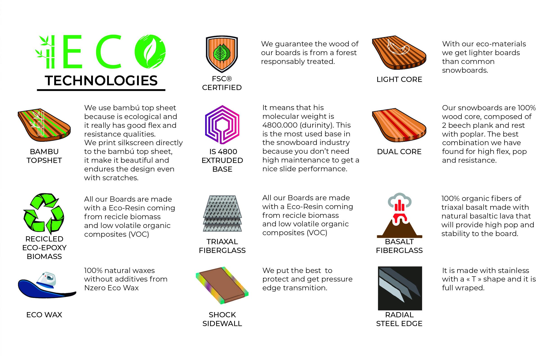 materiales y tecnologias tablas snowboard