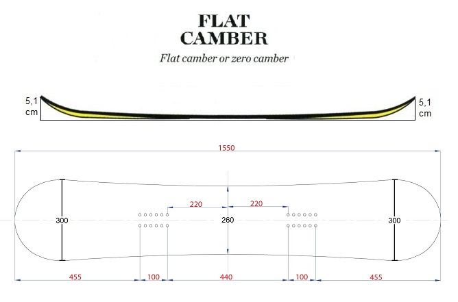 flat camber snowboard bextreme